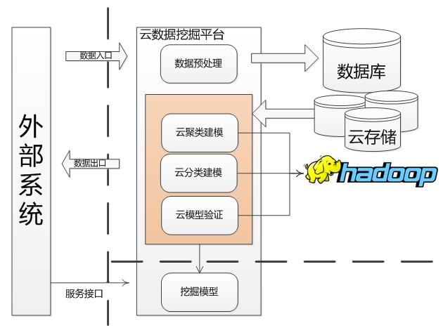 钢框架厂房结构图纸