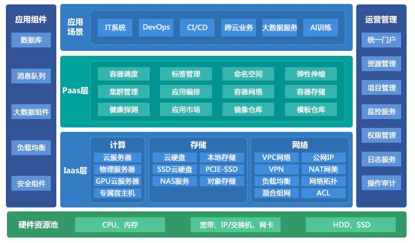 官网组件图3.jpg