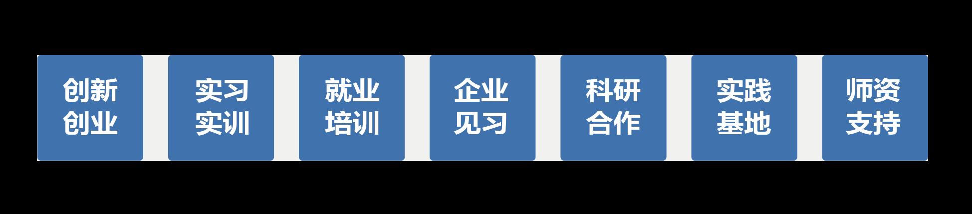 数据科学实验室解决方案(本科)- 2019-15.png